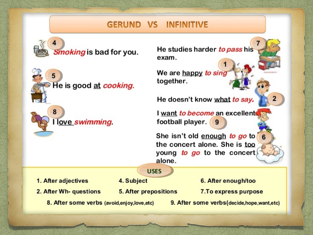 Class Vi Gerund Participles Amp Infinitives