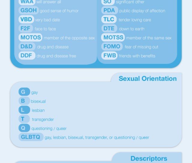 Dating Slang Cheat Sheet Dating_acronyms_rev4