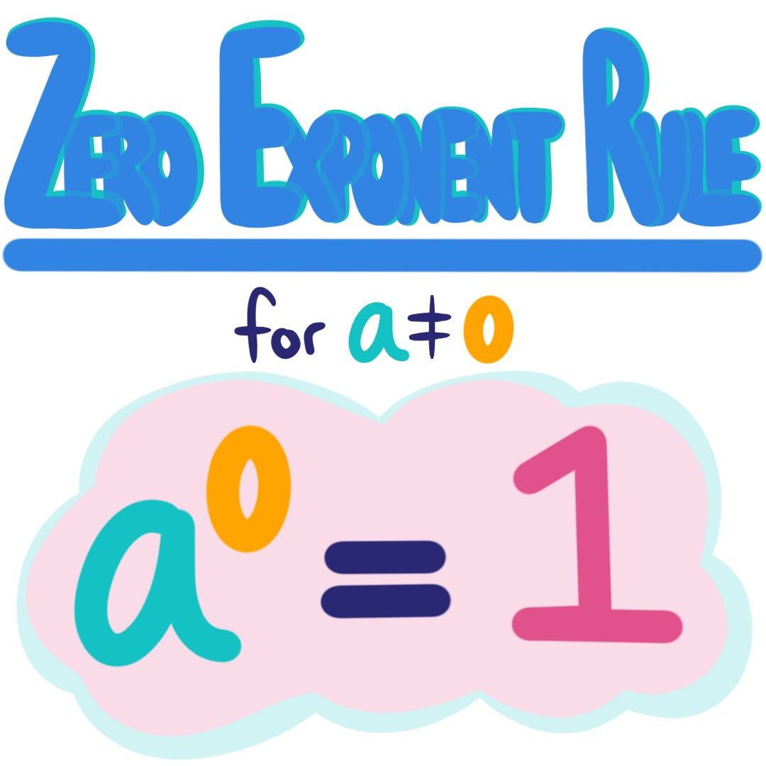 Zero 0 Rules For Exponents