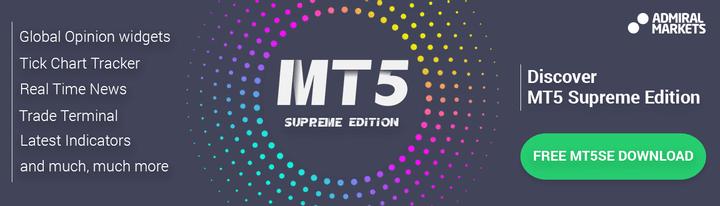 Scarica MetaTrader 5 Supreme Edition