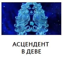 ПРОГНОЗ НА 2020 ГОД ДЛЯ АСЦЕНДЕНТА В ДЕВЕ (вебинар) 00115