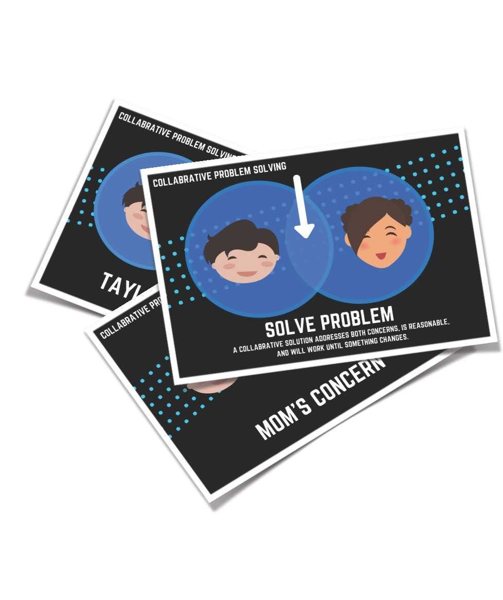 Personalized Collaborative Problem Solving Cards and Guide