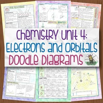 Chemistry Unit 4 Electron Arrangements