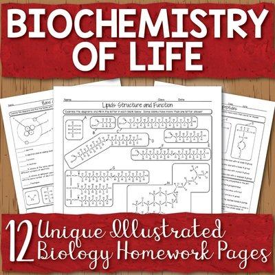 Biochemistry Homework Unit