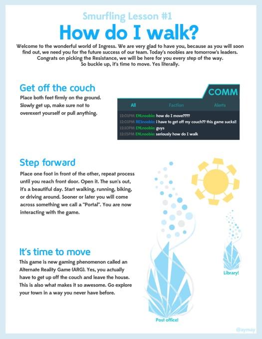 Smurfling Lessons