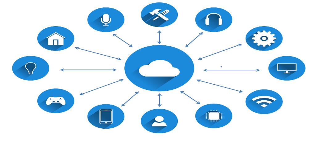 IoT ネットワークに関する記事