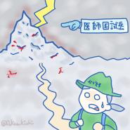 国家試験岳