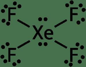 Molecular Geometry | CK12 Foundation