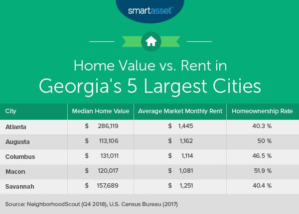 Average Power Bill For 3 Bedroom House In Georgia ...