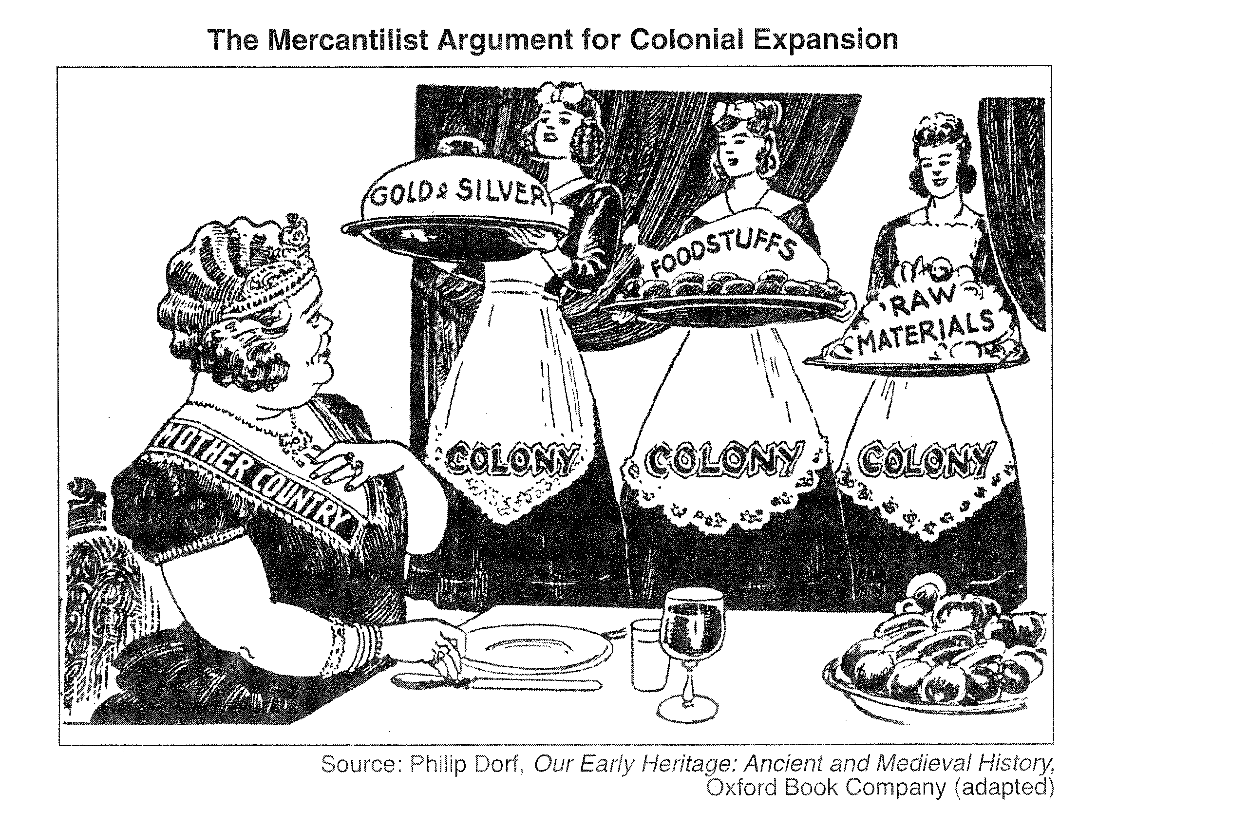 Mercantilism Cartoons