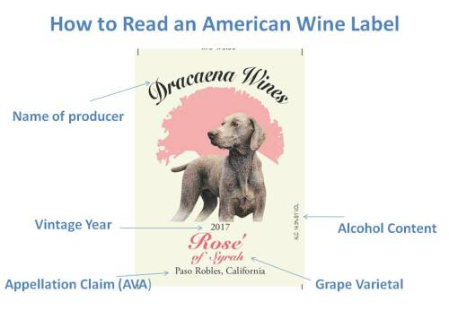Alphabet Game of Wine
