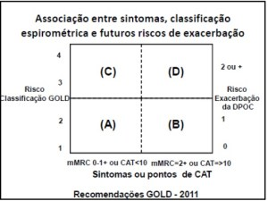 GOLD2011