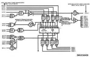 Detailed logic diagrams