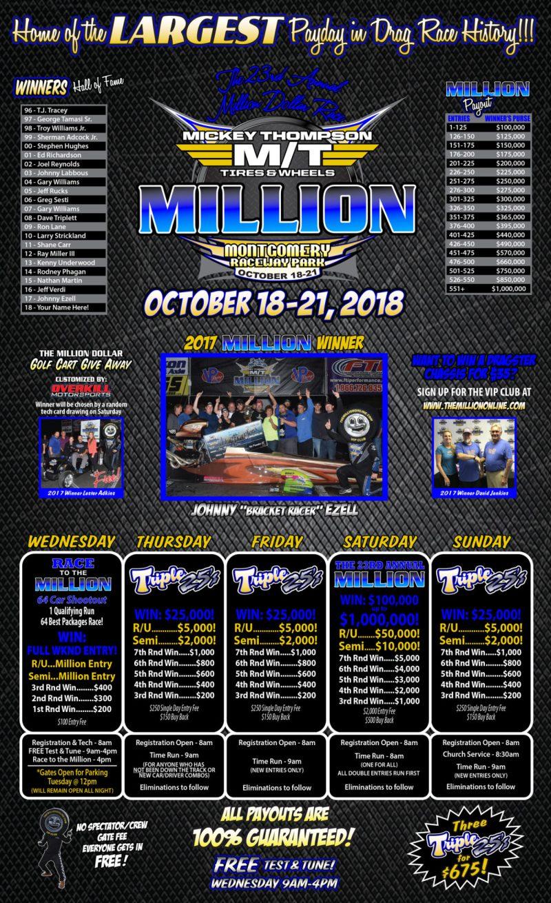 The Million Dollar Race 2018