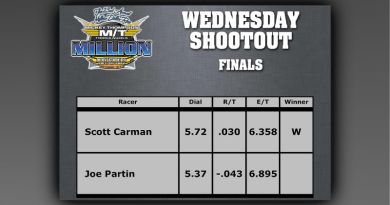 Wednesday Shootout Results from the Million Dollar Bracket Race