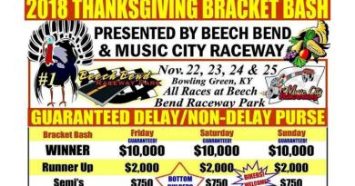 Beech Bend Raceway Thanksgiving Bracket Bash Nov 22-25