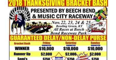 Beech Bend Raceway Thanksgiving Bracket Bash Nov 22-25