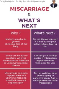 miscarriage infographic by Dr Agilan