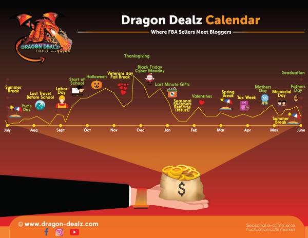 Dragon Dealz Calender