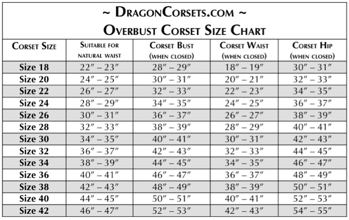 Dragon Corsets - Overbust size chart