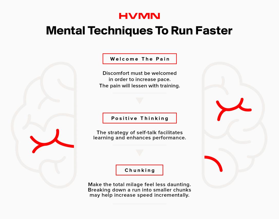 HVMN Mental Techniques Insert