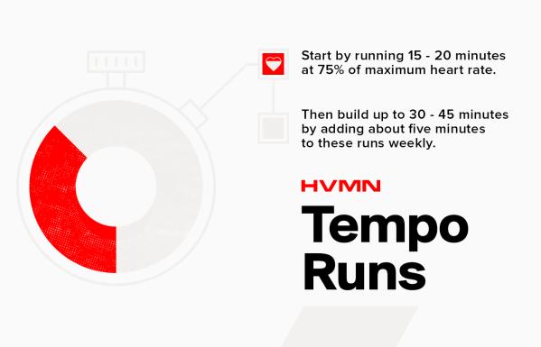 HVMN Tempo Runs Insert