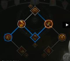 Battlemaster Skill Tree