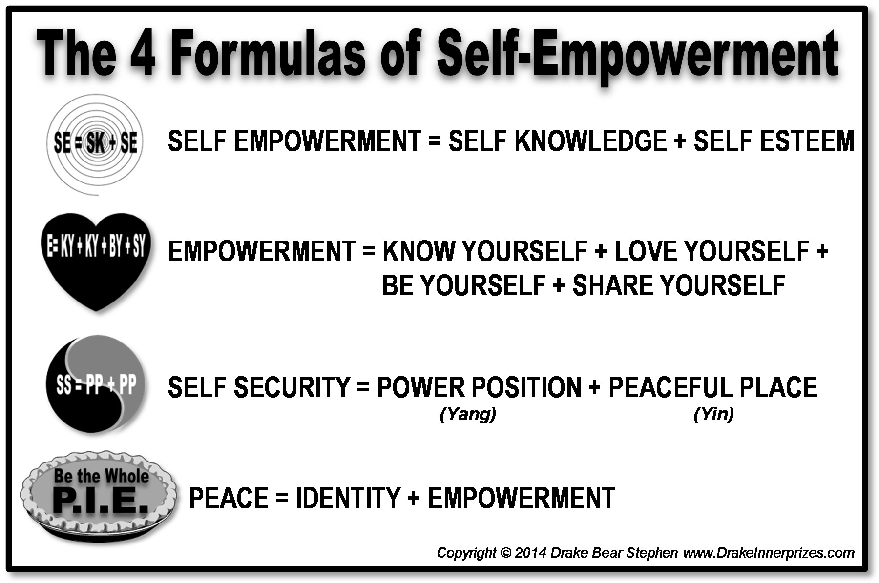 Formulas For Self Empowerment