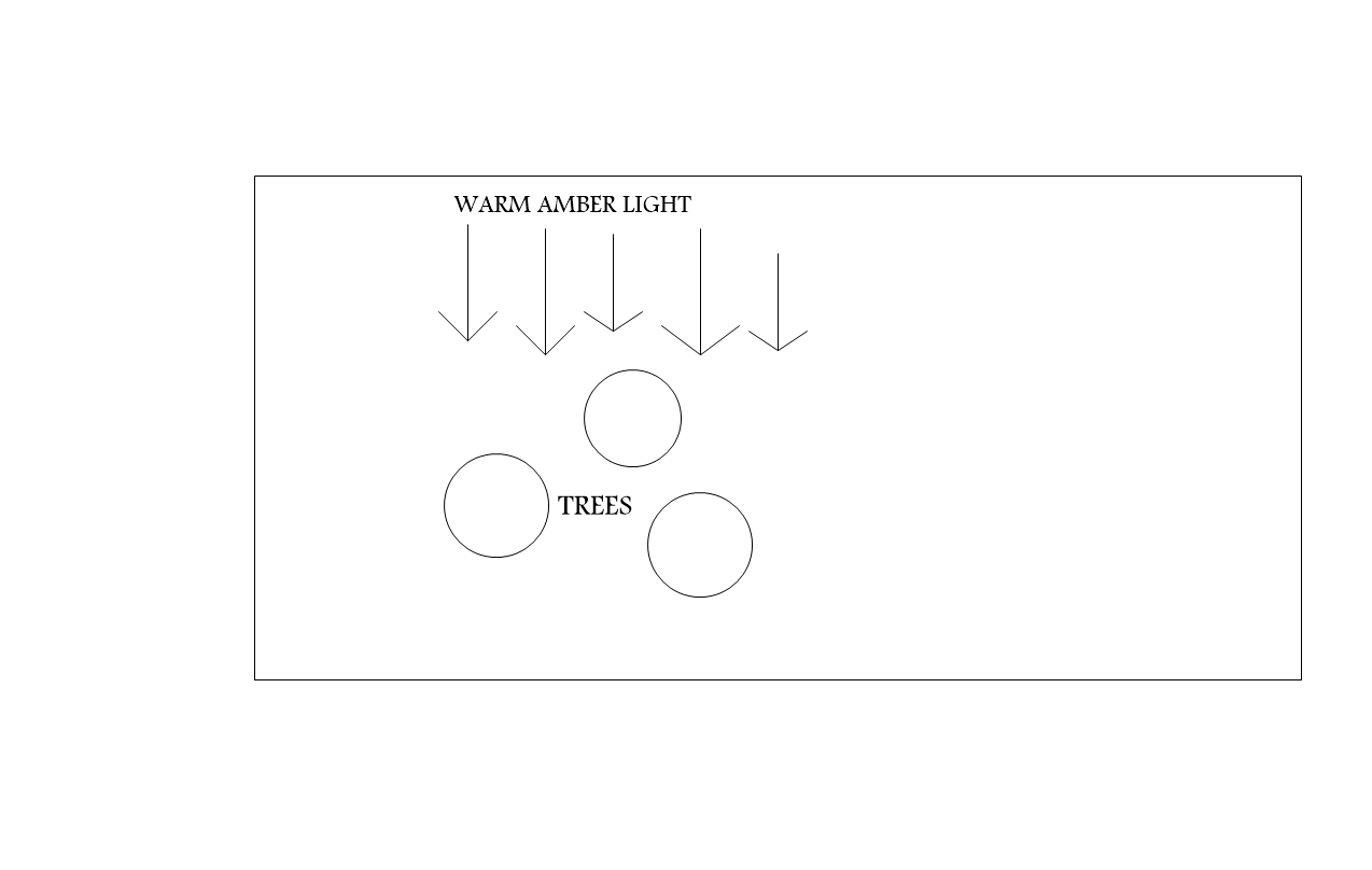 Trees Drama 16 Stage Lighting Theatre Diagram By Images Express