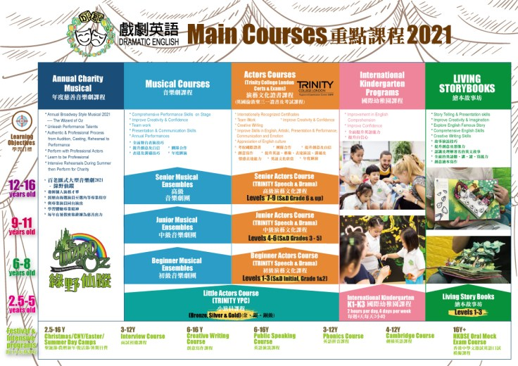 course chart 10 2020 for web