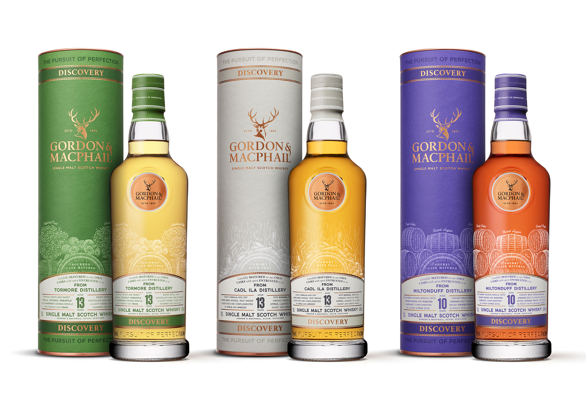 Image result for gordon macphail discovery range