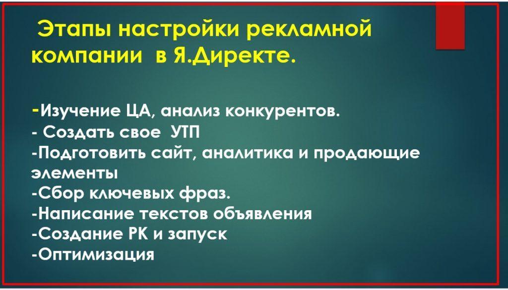 Этапы настройки рекламной компании в Яндекс Директе