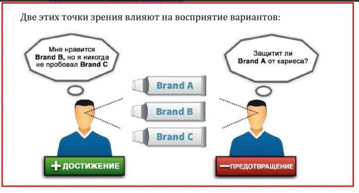 Психология выбора: секретные техники увеличения продаж и конверсия в бизнесе.