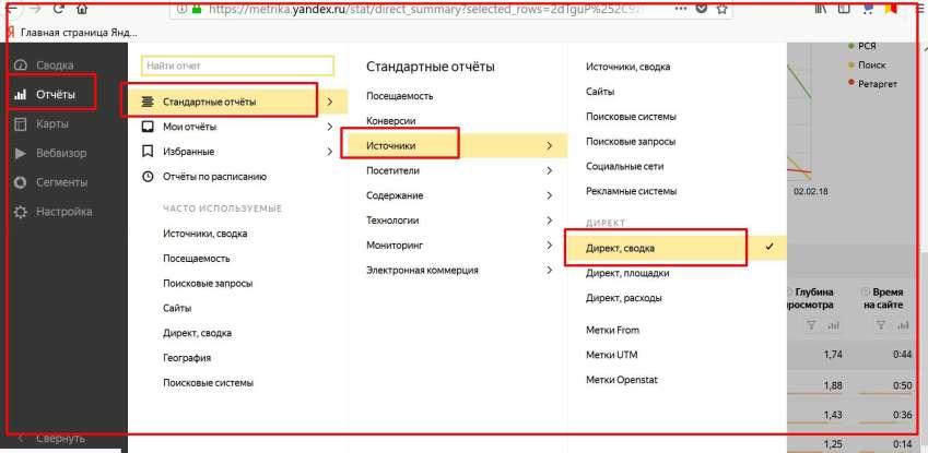 Яндекс метрику.