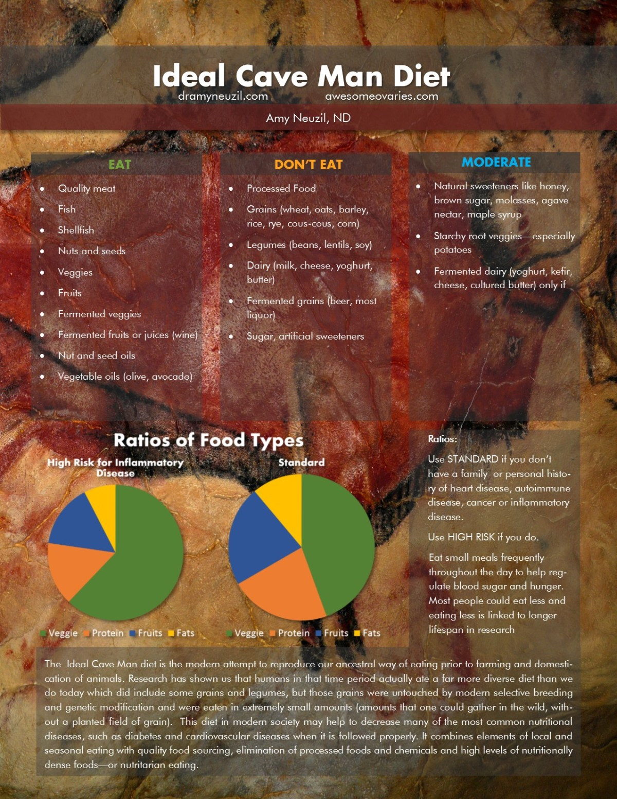 The Ideal Cave Man Diet helps give you all the great things about the paleo diet, with a little more flexability to take your family history into account.
