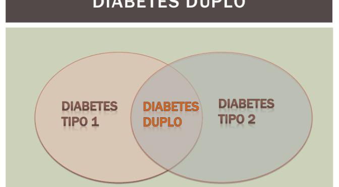 Diabetes duplo: Quando as características dos dois principais tipos de diabetes se encontram
