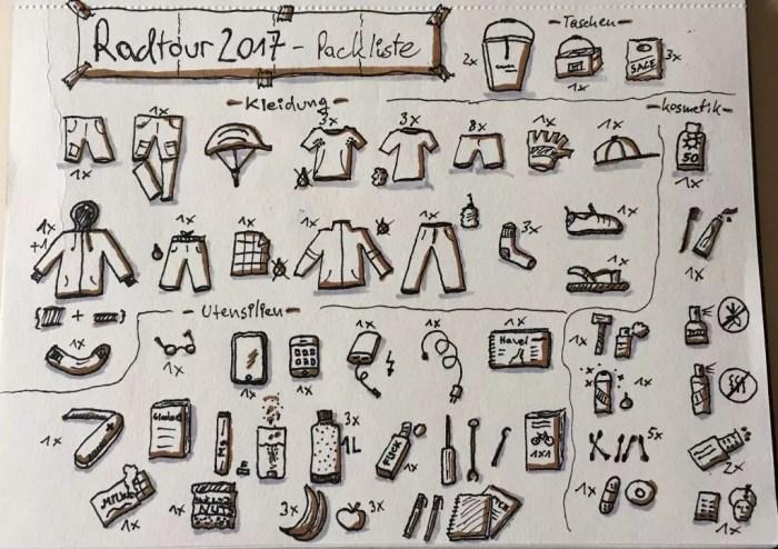 Meine Fahrradtour / Reise Packliste als Sketchnote