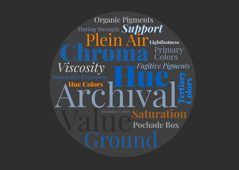 A word cloud of art terms