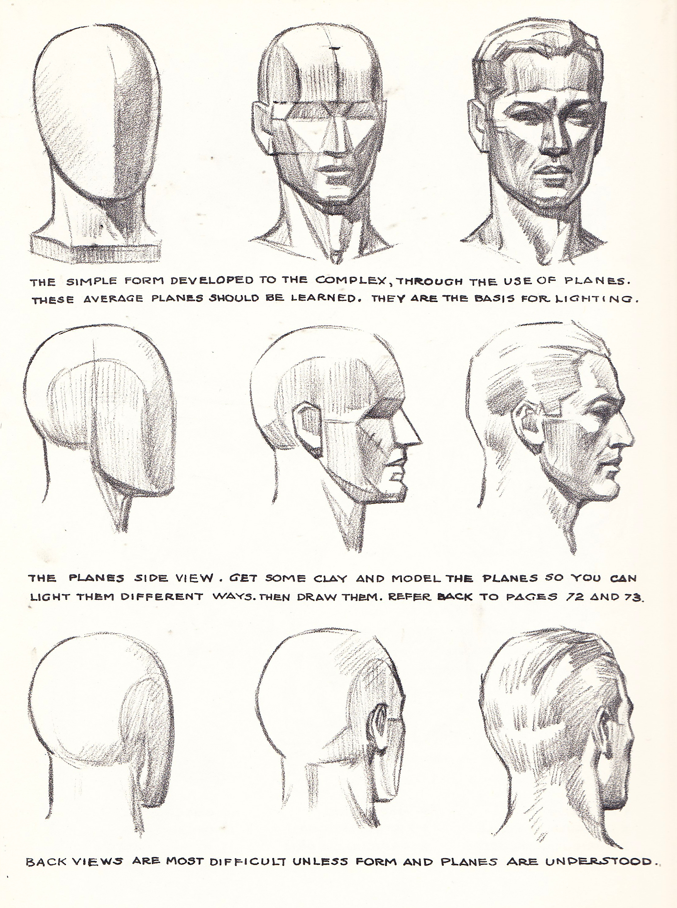 Artist Reference Material Heads Facial Features