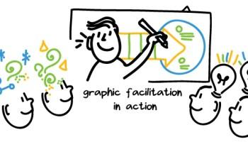 Visual facilitation with templates marketing visual facilitation with the iaf pronofoot35fo Images