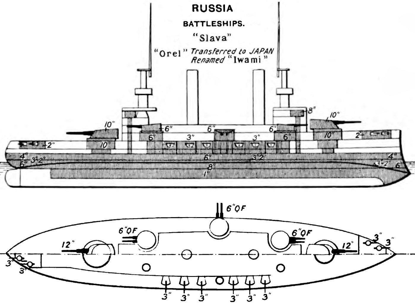 Russian Battleship Slava Blueprint