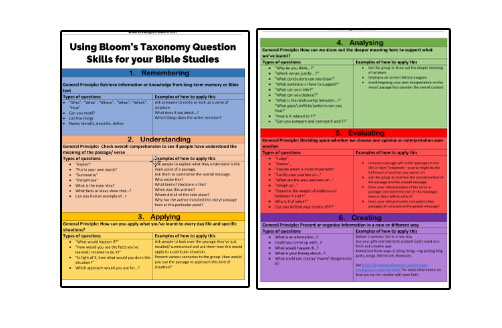 6 Bloom's Taxonomy question skills to fire up your Bible study discussions
