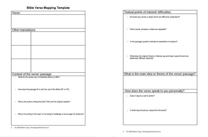 Bible verse mapping template