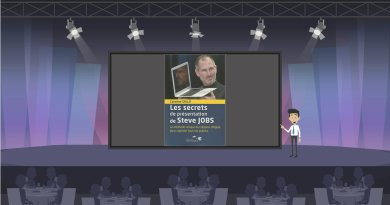 Présentations de Steve JOBS