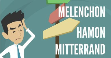 Les programmes économiques de Mélenchon, Hamon et Mitterrand