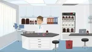 Qu'est Ce Que Le Webmarketing ? Une affaire de dosage
