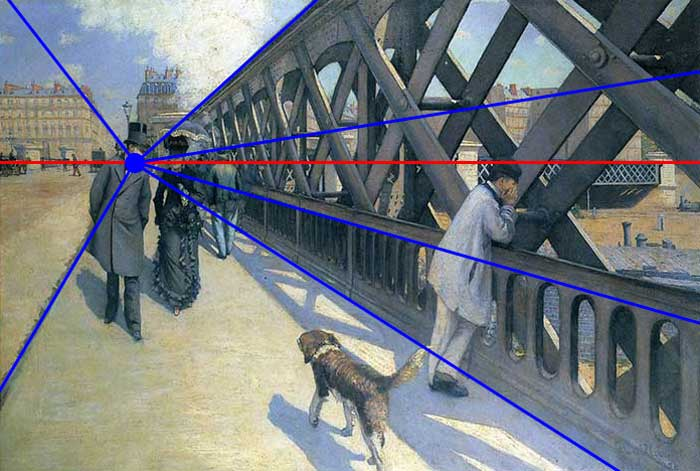 Free Art Lessons - Perspective | Gustave Caillebotte, Le Pont L'Europe, 1881-1882 - One Point Perspective