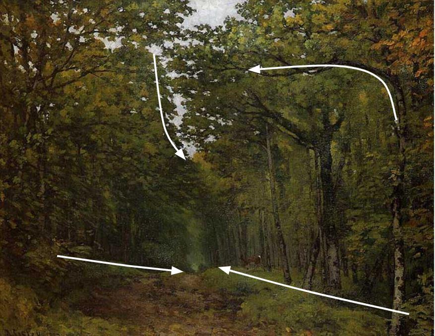 Leading Lines - Alfred Sisley, Avenue Of Chestnut Trees Near La Celle Saint Cloud, 1867