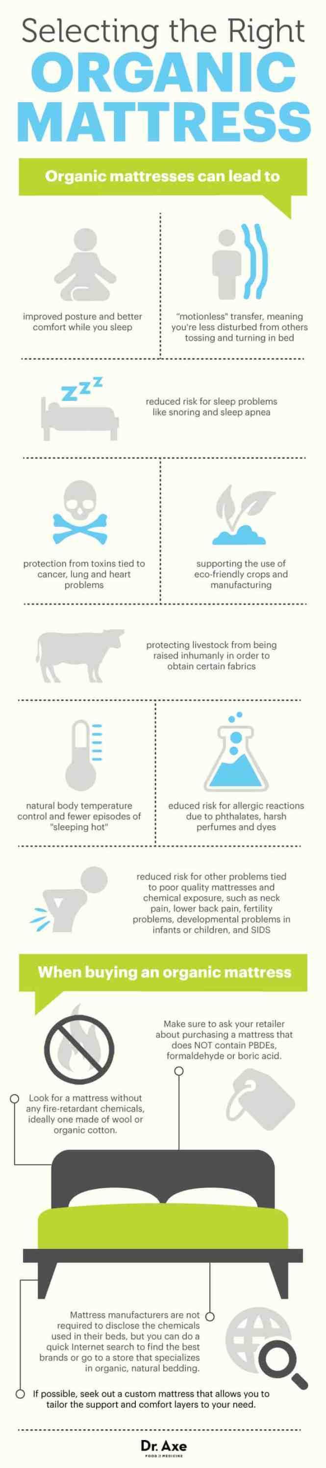 Organic Mattress Benefits Dr Axe