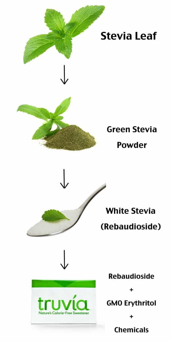 Image Result For Green Tea Is Good Or Bad For Health